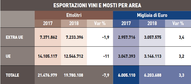 Preoccupazione export 2018 tab 1